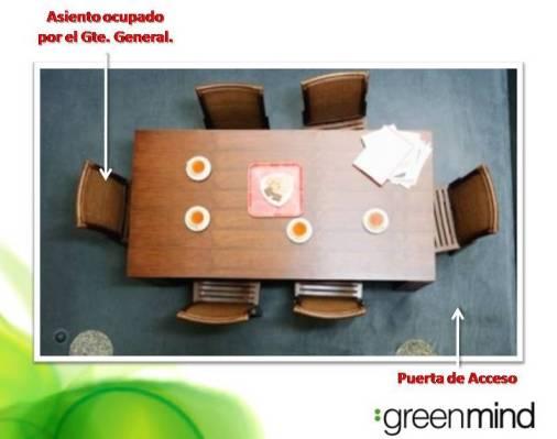 ubicaciones-mesa-de-reuniones.jpg